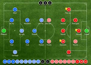Netherlands vs. Mexico Arenascore
