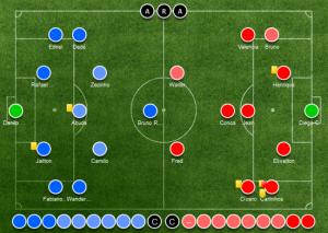 Chapecoense vs. Fluminense Arenascore
