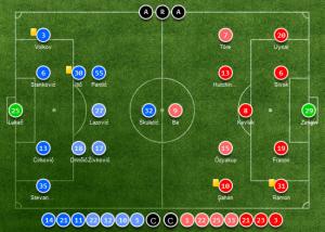 Partizan vs. Beşiktaş Arenascore