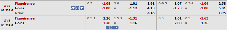 Figueirense vs Goias arenascore