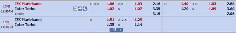 Mariehamn vs Inter Turku arenascore