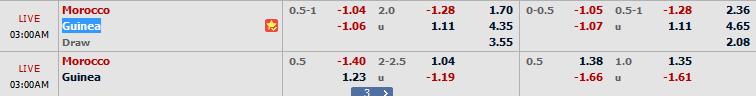 Morocco vs Guinea arenascore