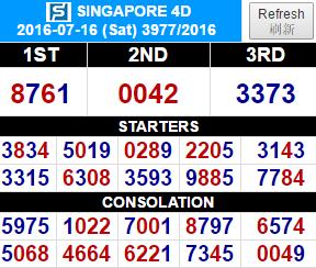 16072016 result 4d singapura arenascore