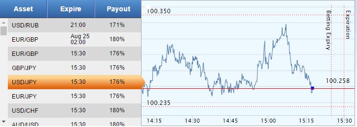 pergerakan us terhadap yen jpg terakhir arenascore