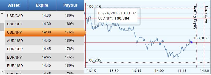 usd terhadap yen arenascore
