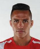 Alexis Sanchez Arenascore
