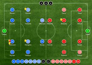 Portsmouth vs. Aldershot Town Arenascore
