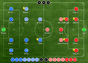 Standard Liège vs. Sevilla arenascore