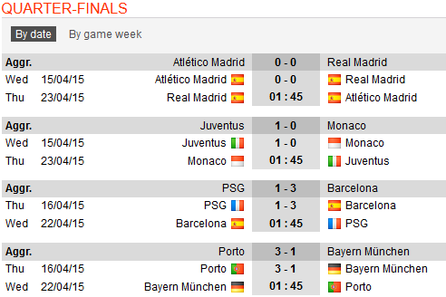 partai per 4 fila Liga Champion