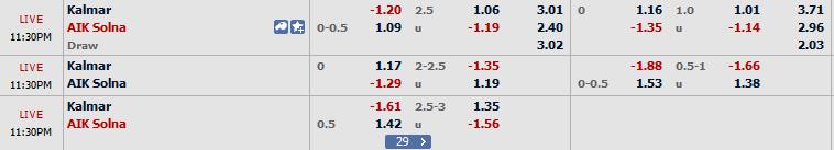 Kalmar vs AIK Solna arenascore