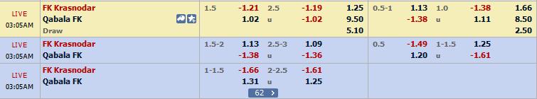 Krasnodar vs Qabala